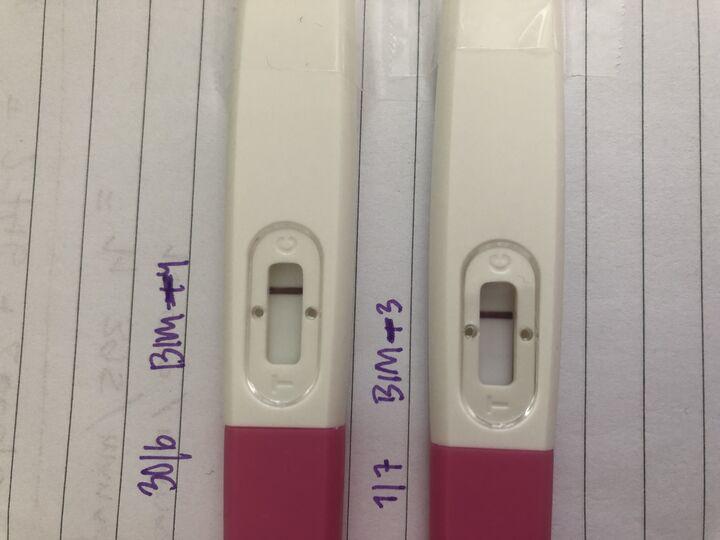 blödning bim gravid